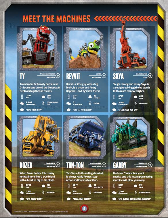 Dinotrux Character Guide Jinxy Kids