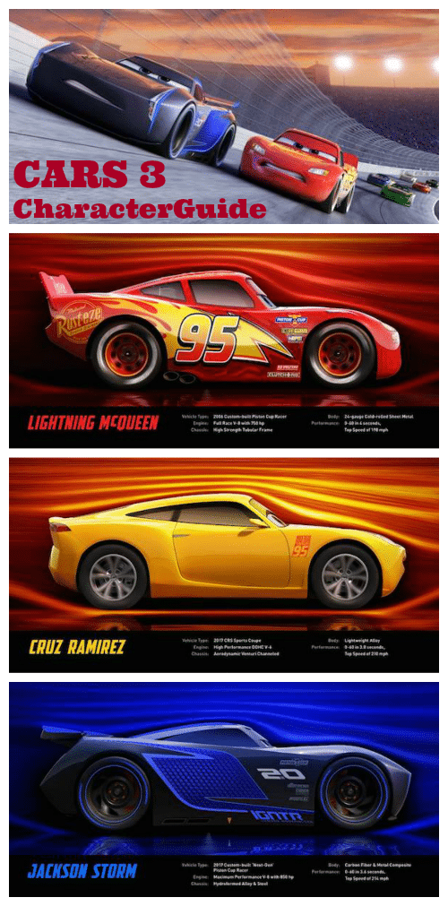 Cars 3 Character Guide