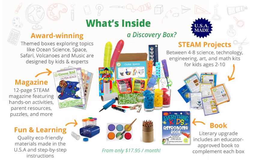 Green Kids Craft Whats in the Box